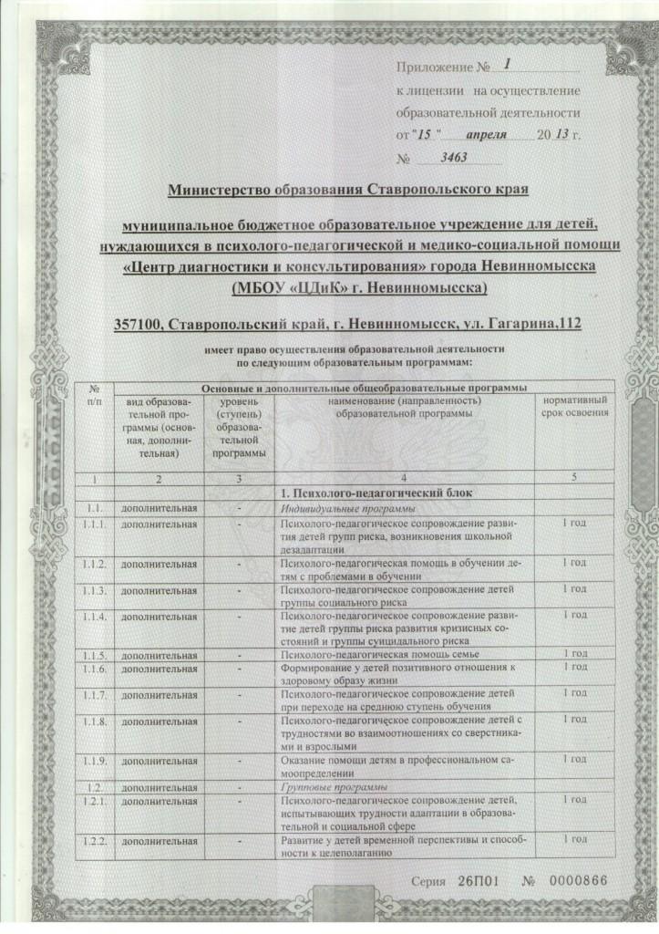 Prilozhenie-k-licenzii_1
